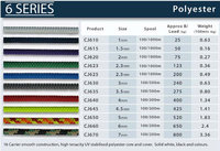 6 Series Polyester Fine Braid