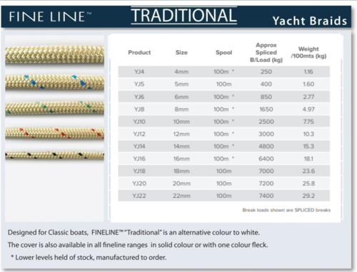 Traditional Yacht Braid 4-22mm x M