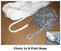 Combo for Chain-Ropes