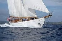 Bilge Pump Switches