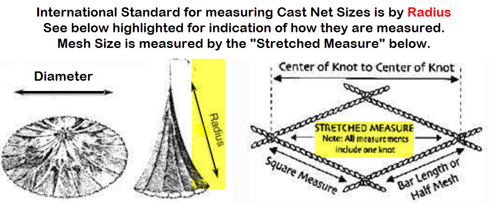 CastNets-Measurement-ActionOutdoors.kiwi